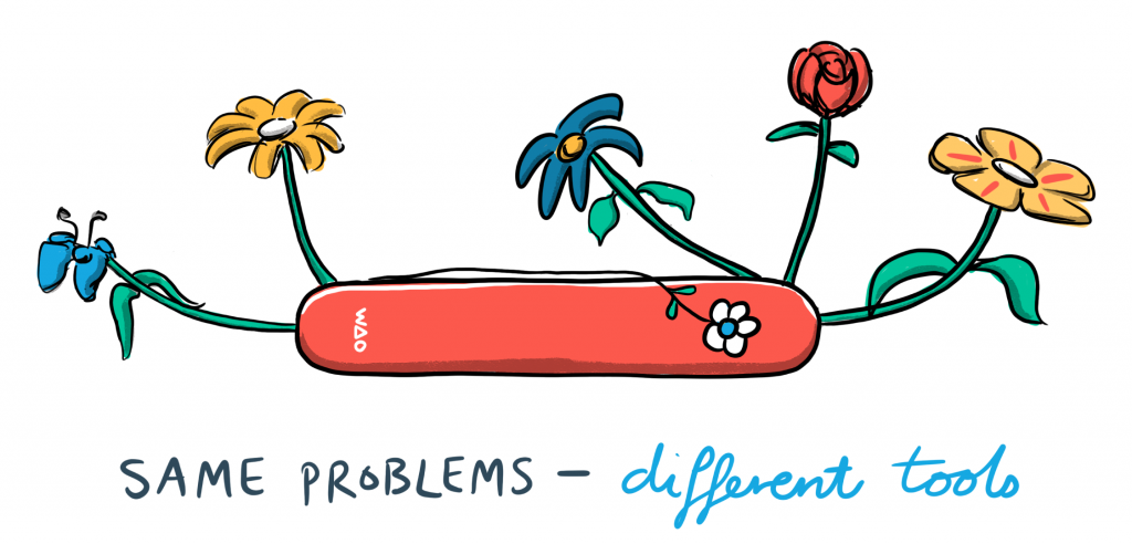 Same problems - different tools
