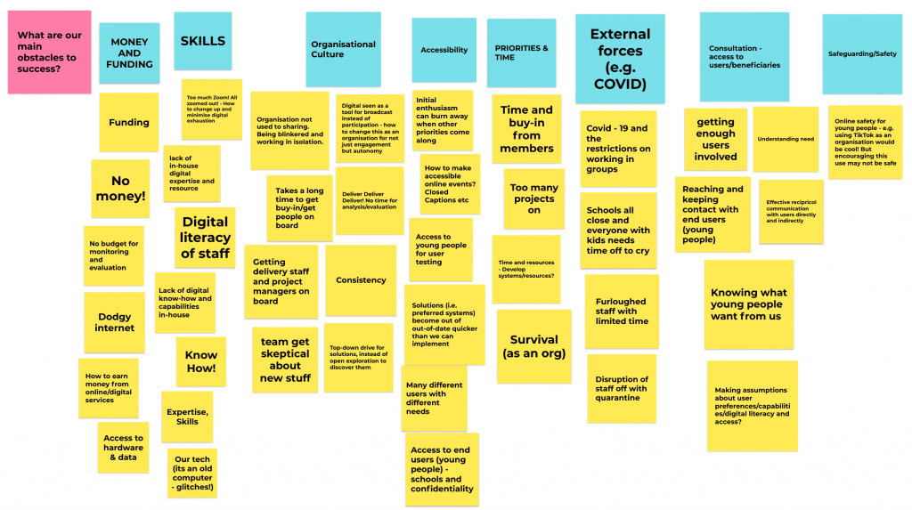 Pre-mortem jamboard with categorised stickies (example theme: 'Priorities and time'